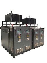 东莞高温油加热器供应