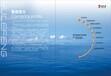 武汉华牧科技渔乐丰营养添加剂