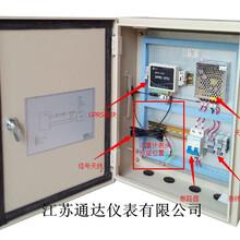 远程在线监测,GPRS监控系统图片