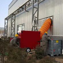 兰州高大厂区局部加温食品厂设备保暖流水线工厂区域供暖图片