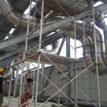 供青海格爾木通風管道工程和德令哈風管加工價格圖片