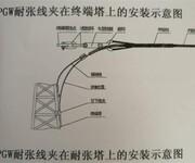 耐张串,ADSS光缆耐张串,OPGW光缆耐张串图片