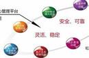 天津小型呼叫中心建设图片