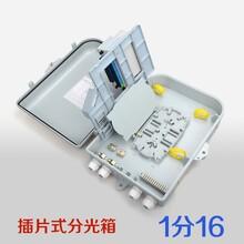 力天smc光纤分纤箱FTTH16芯分路器箱室外防水分钎箱