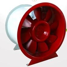 火災時?消防高溫排煙風機的作用德祥排煙風機直銷圖片