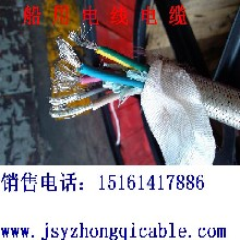 船用电缆厂家图片