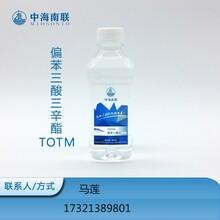 化工类甲醇