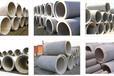 西平水泥管-排水管-深井管-水泥排水管-漯河水泥管厂提供2000-3000mm