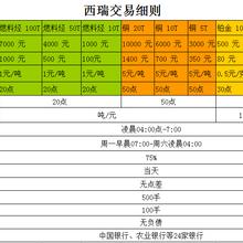 9.28雀巢咖啡红杯传递湖南有色平台软件卡的要死