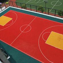 塑胶跑道,人造草坪,硅pu球场,环氧地坪,悬浮地板,pvc运动地板,体育器材图片