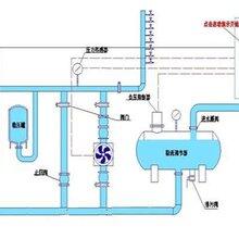 贵州恒压供水价格,学校二次供水设备批发