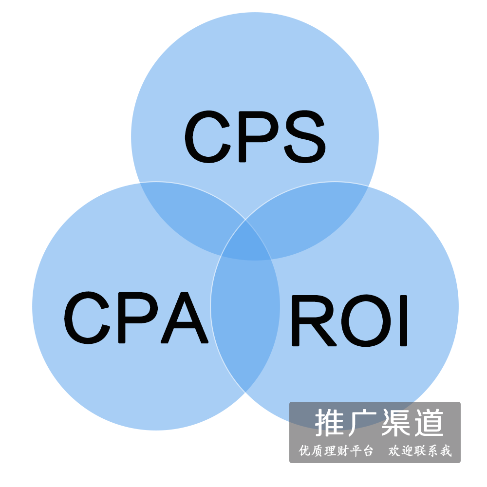 专业p2p网贷平台推广——cpa/cps/roi推广
