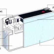 霍克蓄电池12V200AH中国办事处