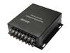 8M带宽16路视频光端机+1路反向数据高清监控光端机现货
