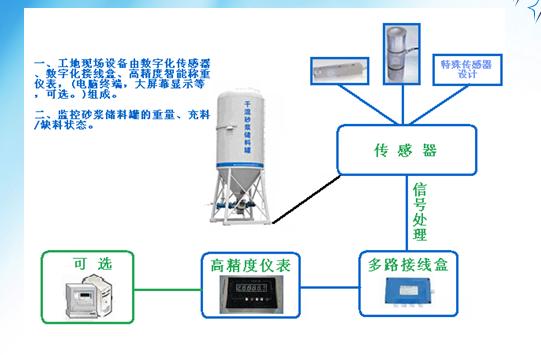 天津汽车北斗卫星定位入网天津业务车北斗卫星定位
