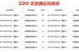 长春国际会展中心2.3.4馆招聘会