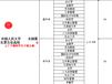 金华学历报名2017年春季中国人民大学远程学历教育