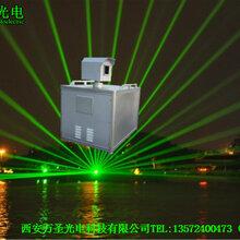 地標激光燈在城市建設當中的重要作用-萬圣激光
