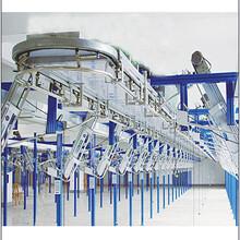服装数字化生产线智能吊挂系统