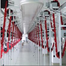 链式智能服装吊挂系统成就高效服装数字化生产线
