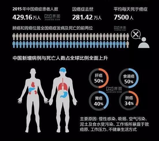 中国人寿保险,让你的生活不吃亏