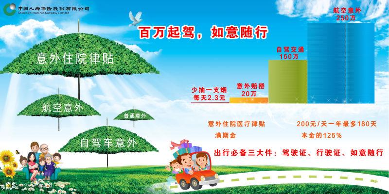 中国人寿重疾险,为你的父母买一份放心可靠的预防险!