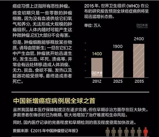 中国人寿重疾险,你对重大疾病了解多少?