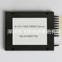 密波分复用器DWDM、DWDM图片