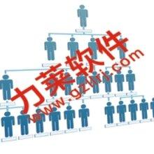 力莱软件经济实惠版双轨对碰直销软件,双轨分红直销系统
