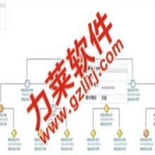 直销网站系统php,直销系统积分图,怎样制作直销软件
