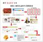搭建卡券提货系统的通时免费搭建企业自主商城和企业官网图片