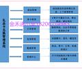 金禾通提货系统的特点,自助兑换,操作简单,稳定运行