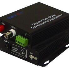 HDV-S8HDV-S16HDV-R15光端机HDV-501图片
