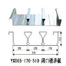 YX65-170-510闭口楼承板铝镁锰板压型板彩钢板图片