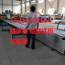 江西景德镇北京铝镁锰板图片