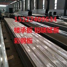 日照铝镁锰板价格生产厂家图片