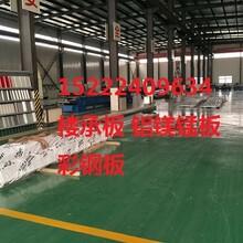 西藏自治区山南地区彩钢压型板厂家图片