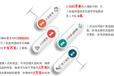 贵州自助快餐店,火锅店最好用的餐饮软件