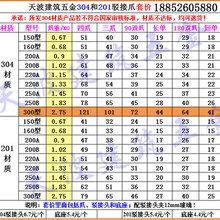 不銹鋼駁接爪批發價格點式幕墻配件廠家供應上海