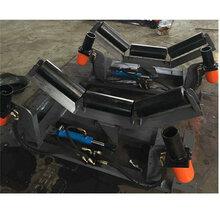 皮带机全自动纠偏器GYJZ型全自动液压纠偏器厂家图片