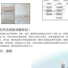 云上贵州云上系统平台是什么呢?是现货招商吗?