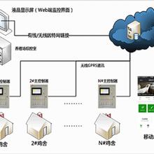 武汉华牧智能养殖设备HM1+语音报警器