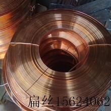 山东纸箱耗材厂批发零售镀铜镀锌扁丝水性油墨橡胶板树脂版的制作
