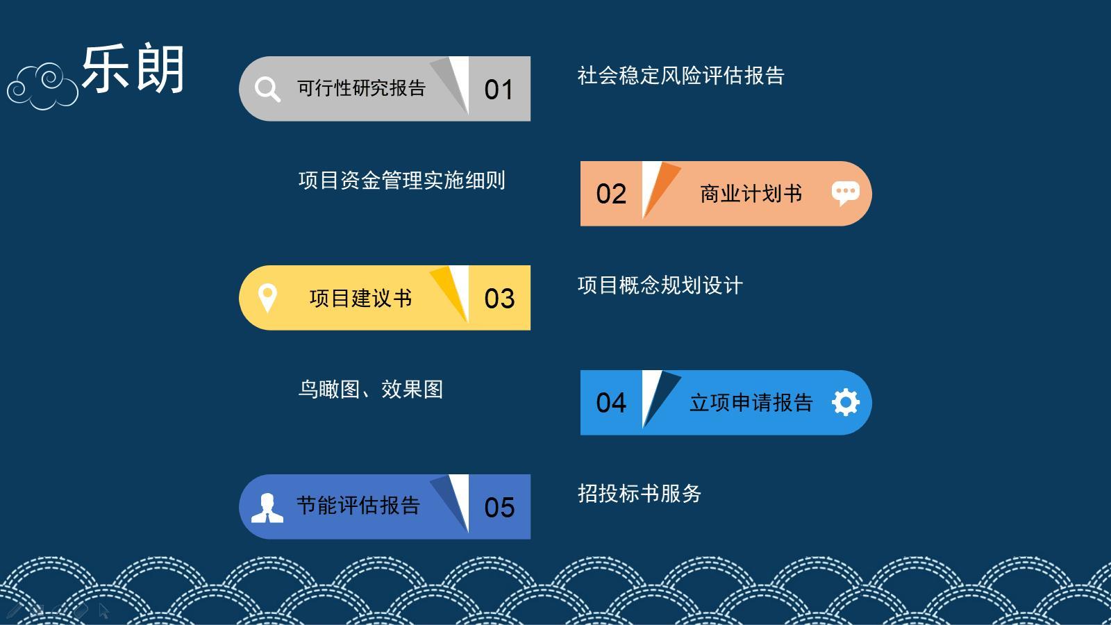 运城稷山县怎样写可行性报告比