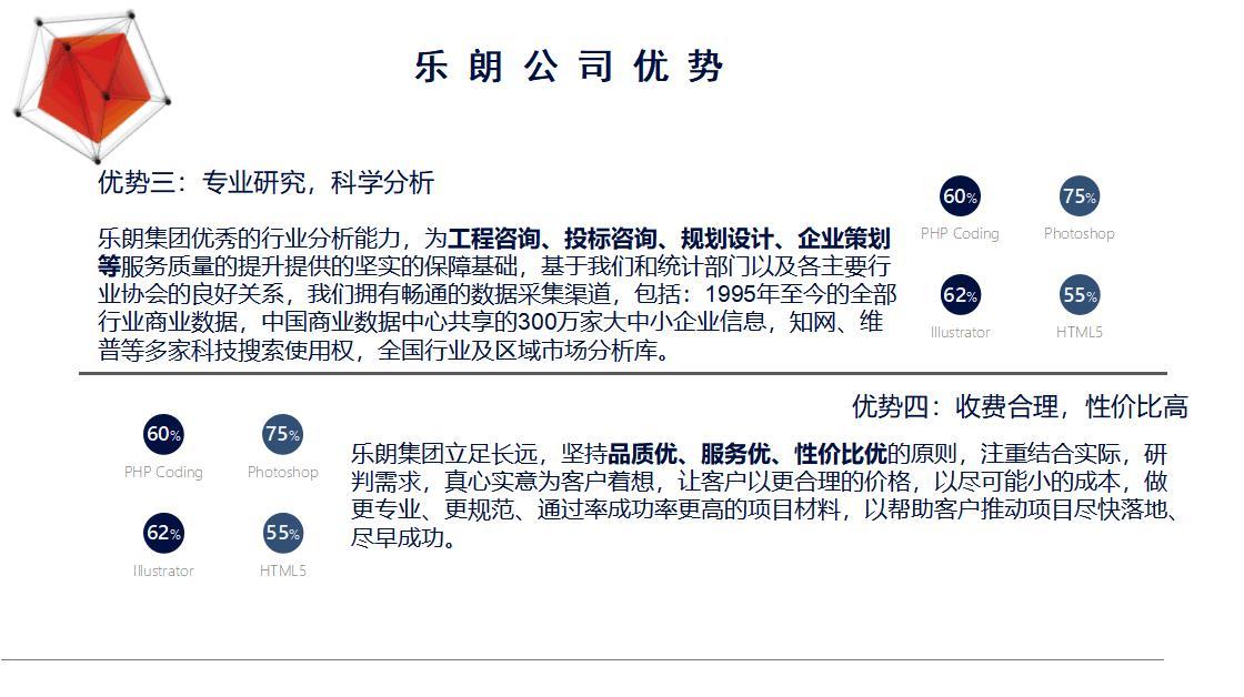 大連可以做商業計劃書-做報告/正規公司