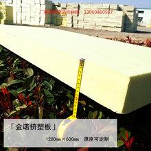 Xps挤塑板阻燃徐州挤塑板B1级图片