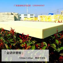 砀山挤塑板保温材料xps挤塑板隔热厂家图片