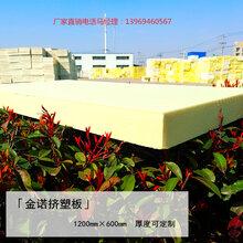 徐州挤塑板保温板外墙挤塑板厂家图片