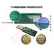 PCB電路板噴印UV墨水小字符大字符噴印白色UV墨水線路板UV墨水