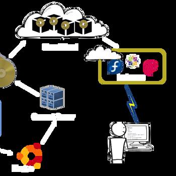 北环国际中心企业专线接入及云计算服务